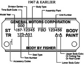 Select Your Trailblazer Parts Year 2002 2003 2004 2005 2006 2007 2008 also Chevrolet Paint Code Location further 201409412071 also 1948 Chevy Truck Horn Wiring Diagram in addition Dodge Truck Paint Code Location. on gmc paint code location