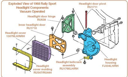 Galaxie Wiper Wiring Diagram Get Free Image About likewise 1978 Chevy Truck Wiper Switch Wiring Diagram moreover 1970 Ford Truck Turn Signal Wiring Diagram additionally 1976 Ford Bronco Turn Signal Wiring Diagram additionally Emergency Flasher Wiring Diagram. on 1970 dodge turn signal switch