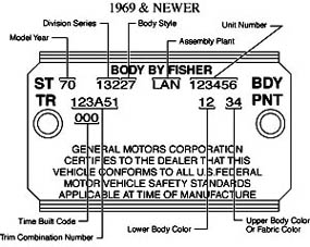 Vw Bus 1972 Wiring Diagram besides Ford F 150 Vin Location further 1957 Ford Fairlane Skyliner Wiring Diagram also 302 Engine Vin Number Location likewise 1957 Ford Turn Signal Wiring Diagram. on 1967 fairlane wiring diagram