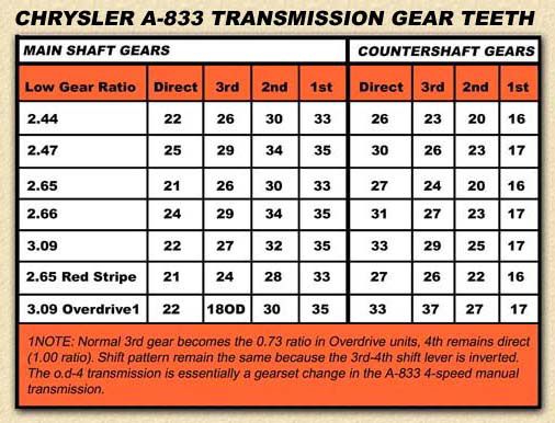4l60e tag decoding html autos post 2011 toyota tundra crewmax owners manual 2010 tundra owners manual