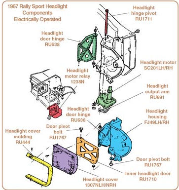 Install 68 Chevelle Wiring Harness Diagram - Toyskids.co • on pontiac grand am wiring harness, jeep jk wiring harness, jeep wiring harness kit, jeep liberty wiring harness, mercury sable wiring harness, jeep cj5 ignition wiring, jeep patriot wiring harness, geo tracker wiring harness, jeep grand wagoneer wiring harness, kia sportage wiring harness, jeep yj wiring harness, jeep cj7 wiring harness, jeep willys wiring harness, jeep commander wiring harness, jeep xj wiring harness, buick skylark wiring harness, jeep cherokee wiring harness, pontiac bonneville wiring harness, ford expedition wiring harness, jeep 4.0 wiring harness,